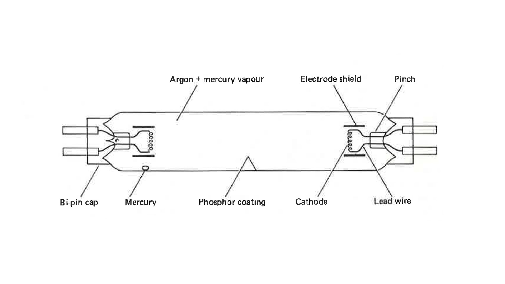 Photo Cell Wiring Diagram Mercury Vapor Just Another Smartcraft 200 2014 About Us Turnlights Rh Com 115 Diagrams
